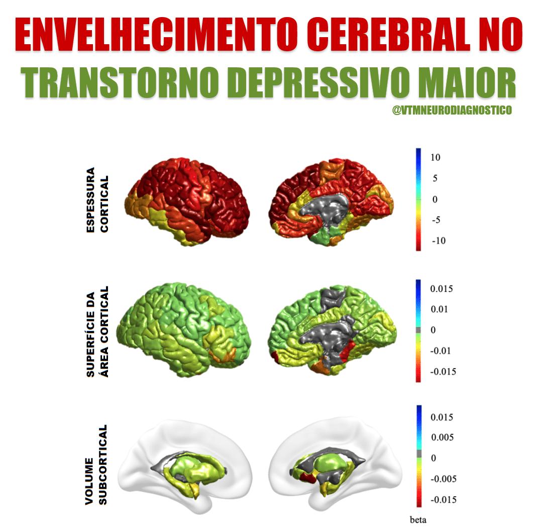 Transtorno Depressivo Maior Envelhece o Cérebro